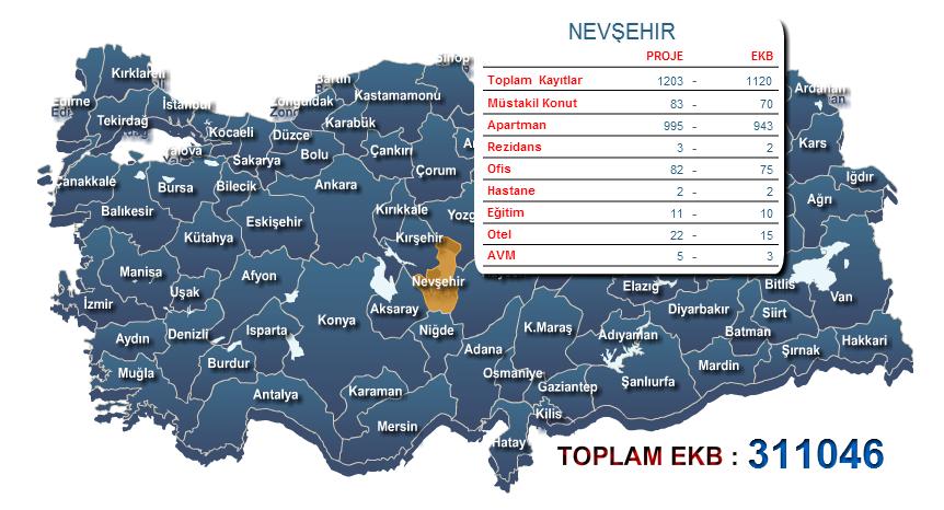 Nevşehir Enerji Kimlik belgesi