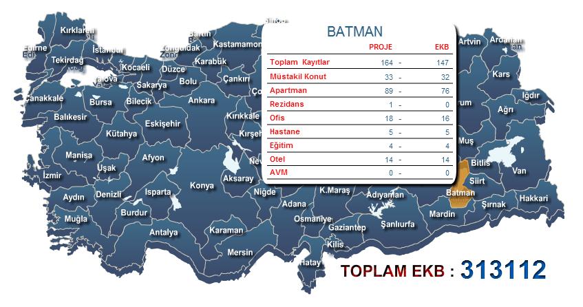 Batman  Enerji Kimlik Belgesi