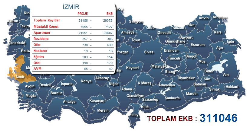 İzmir Enerji Kimlik belgesi
