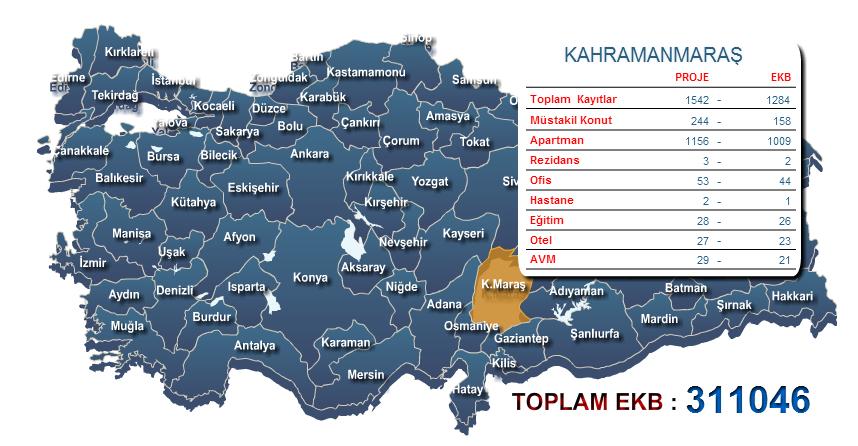 Kahramanmaraş Enerji Kimlik belgesi